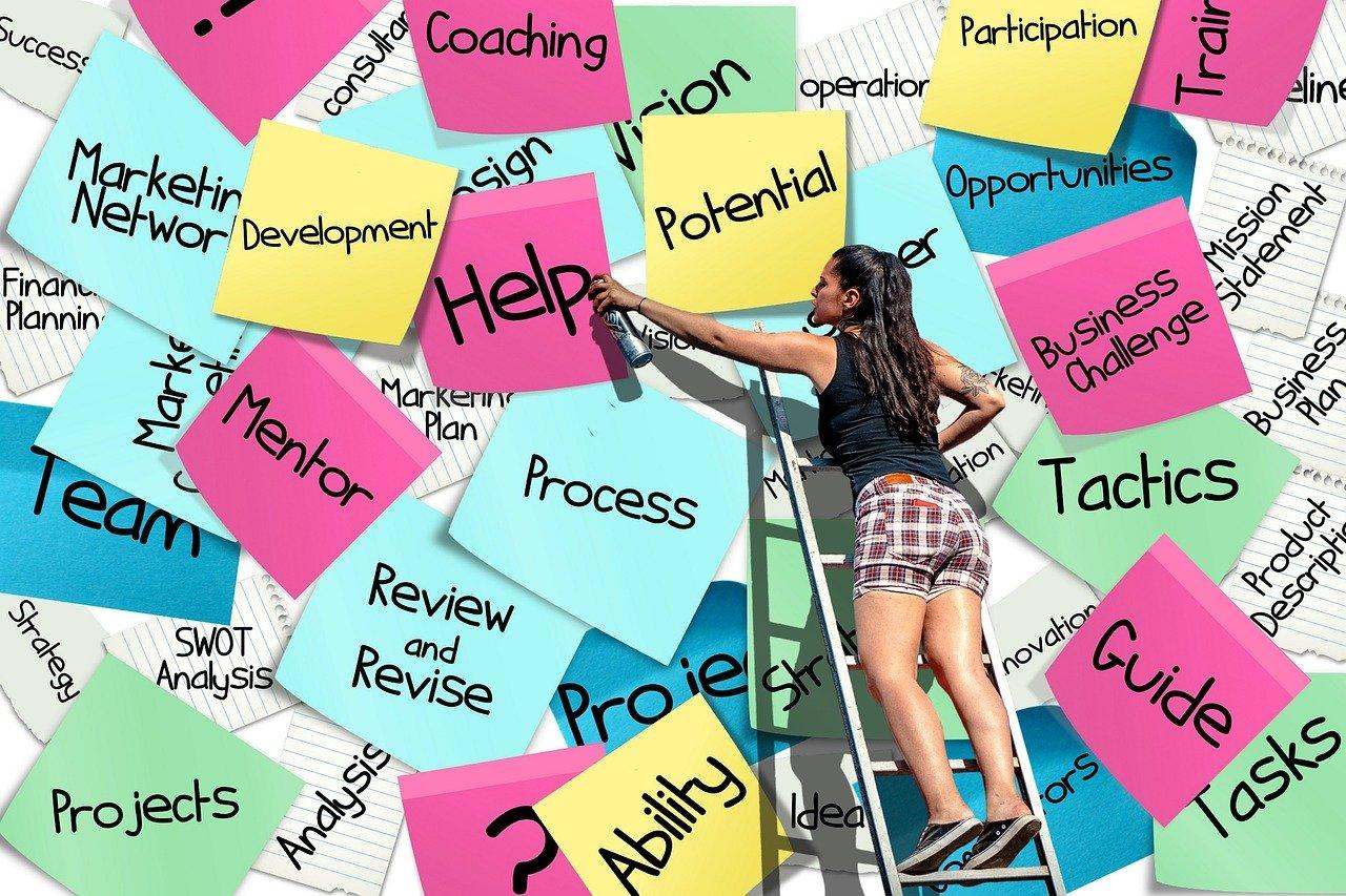 Stress, Entwicklung, Persönlichkeit, Projekt
